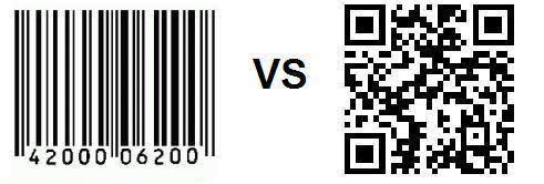 QR Code  क्या है यह कितने प्रकार के होते है तथा यह काम कैसे करते है?