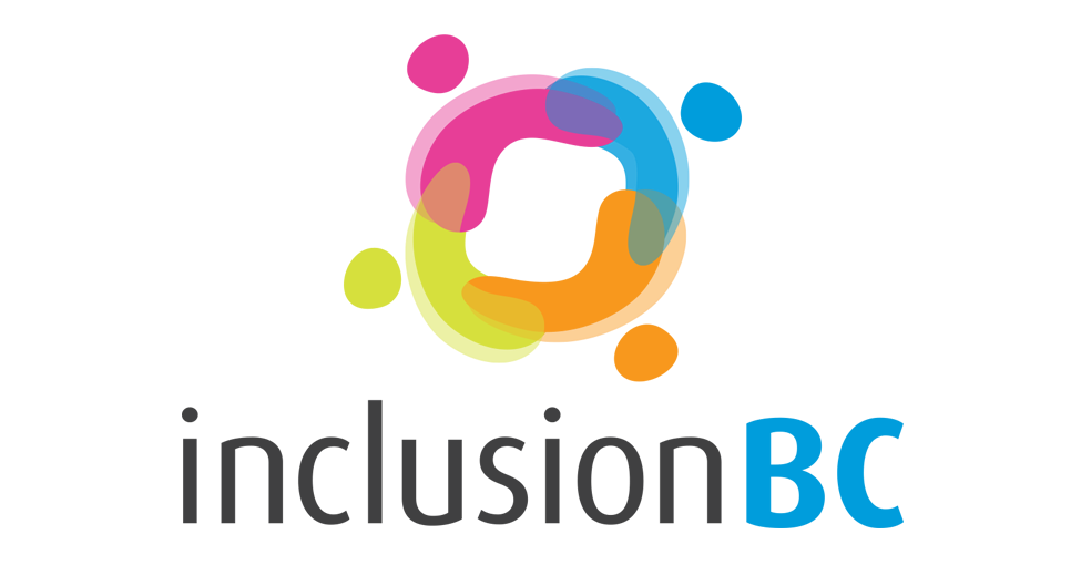 inclusion Harm reduction & recovery is often viewed as separate things we think this is an outmoded way of thinking in inclusion we think of harm reduction & recovery as sitting along a continuum of increasing safety, self-efficacy & independence.