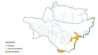 Sistem Air Kota Surakarta