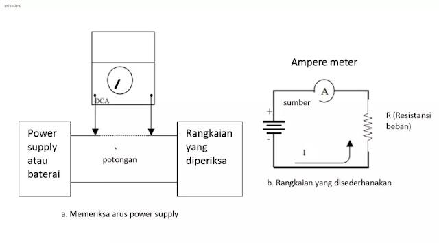 Cara Melakukan Pengukuran Arus pada Rangkaian Elektronika