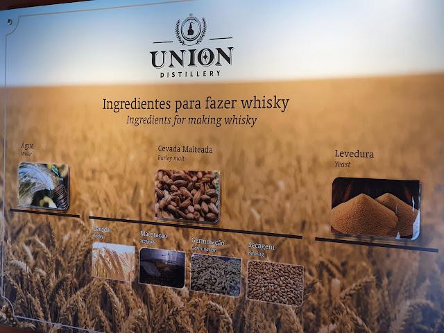 Blog Apaixonados por Viagens - Serra Gaúcha - Union Distillery - Whisky Brasileiro