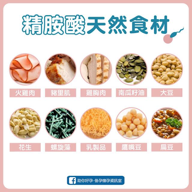 10大精胺酸天然食物