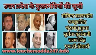 UP के मुख्यमंत्रियों की सूची 2021