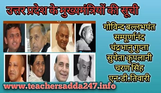 UP के मुख्यमंत्रियों की सूची 2021 | Up cm list in Hindi pdf