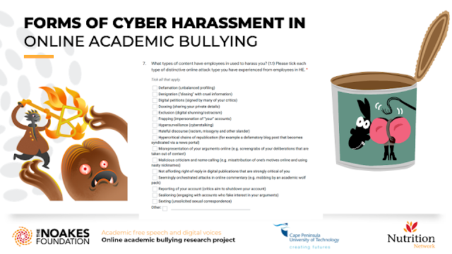 FORMS OF CYBER HARASSMENT IN  ONLINE ACADEMIC BULLYING