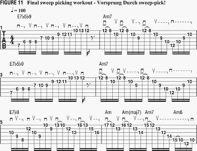 Clases de Guitarra : Pablo Bartolomeo: