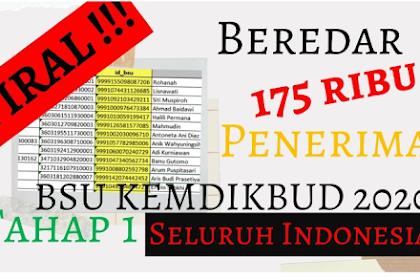 INILAH Daftar Nama Penerima BLT Guru Honorer Kemdikbud Seluruh Indonesia, Cek Nama Anda DISINI