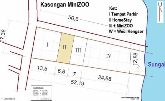 Sejumlah Pakar Siapkan Kasongan Mini Zoo di Bantul