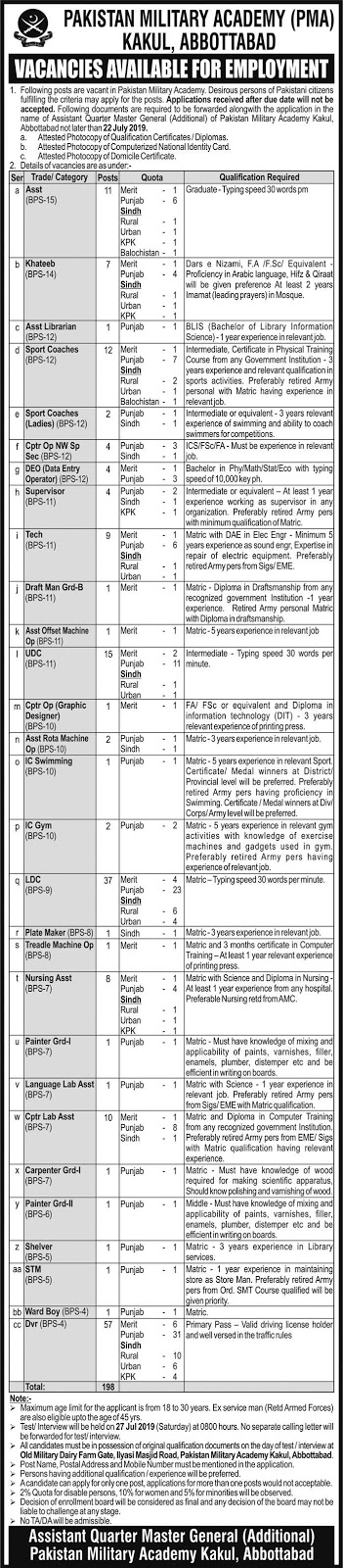 Advertisement for Pakistan Military Authority Jobs