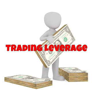 Best leverage to use for forex