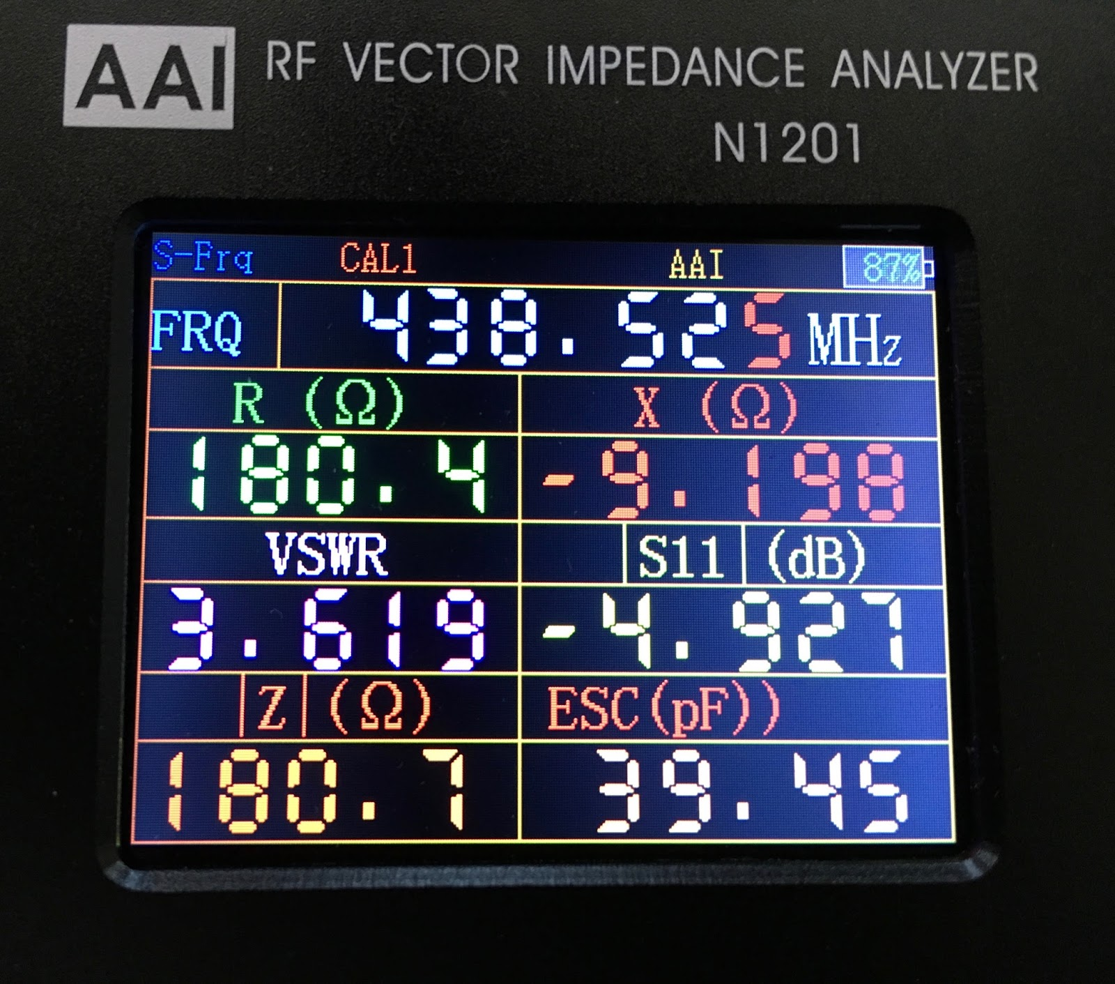 marxy's musing on technology: Low cost 2 7GHz antenna analyser
