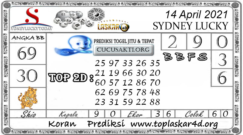 Prediksi Sydney Lucky Today LASKAR4D 14 APRIL 2021