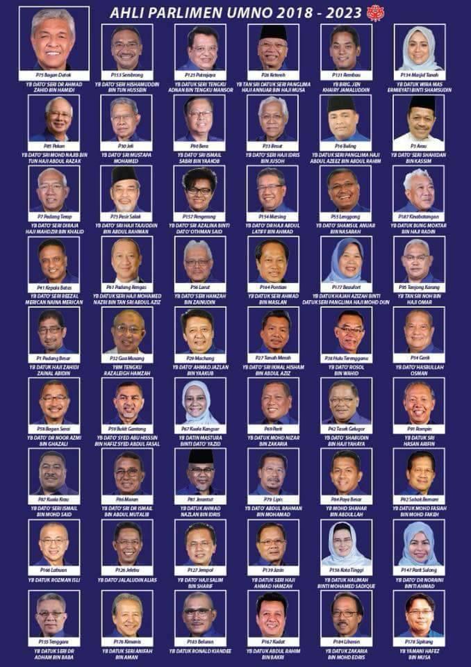 SENARAI AHLI-AHLI PARLIMEN UMNO 2018 -2023