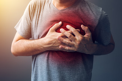 Angina Pain | Angina Pectoris | Angina signs and symptoms