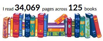 https://www.goodreads.com/user/year_in_books/2019/102050967