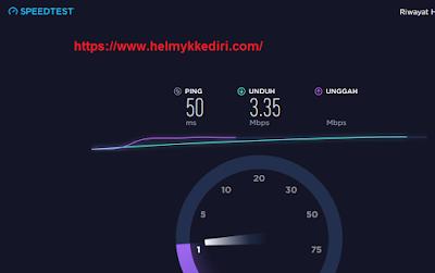 Situs untuk mengukur kecepatan internet