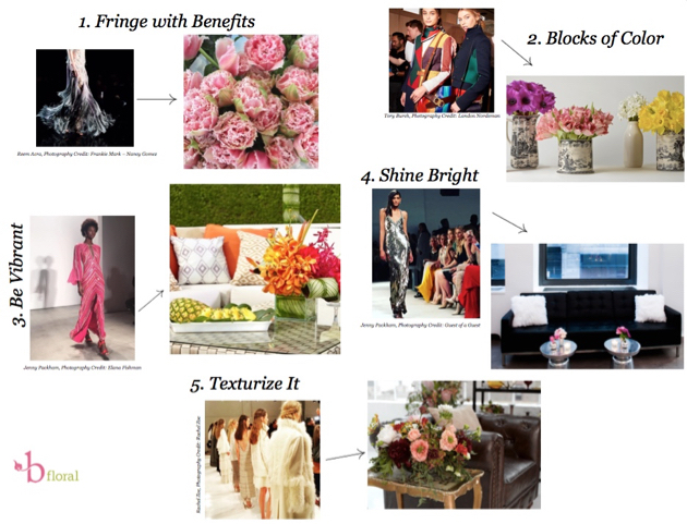 5 trends from NYFW Fall 2016 for Floral decor