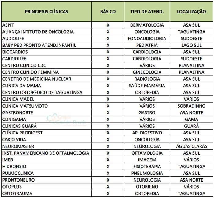 Rede Credenciada dos planos de Saúde da Unimed Central CNU