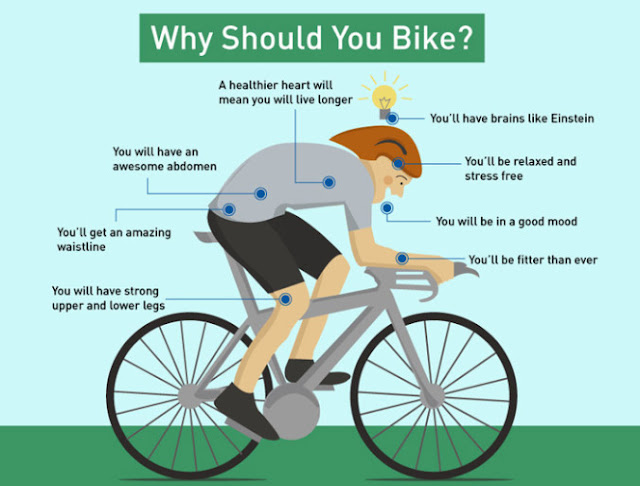 Benefits of cycling | Why should you bike? | learn cycling benefits on our health