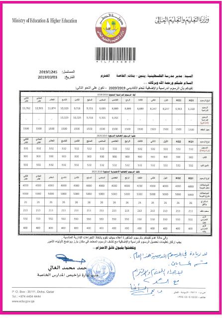 اقساط المدرسة الفلسطينية في قطر