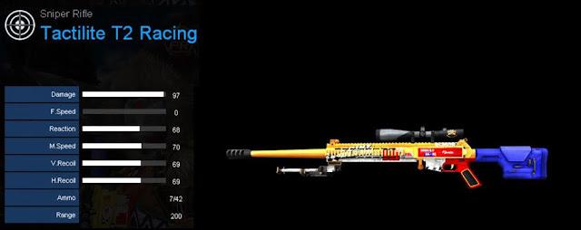 Detail Statistik Tactilite T2 Racing