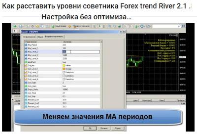 Программы для форекс видео forex adalah