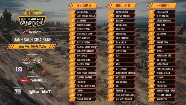 Vòng loại Giải đấu PUBG Đông Nam Á chính thức công bố chi tiết bảng đấu