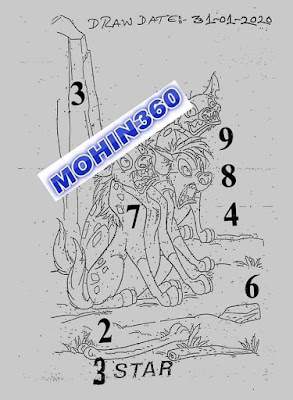 Thai Lottery 4pc Magazine 2nd Paper Facebook Timeline 01 February 2020