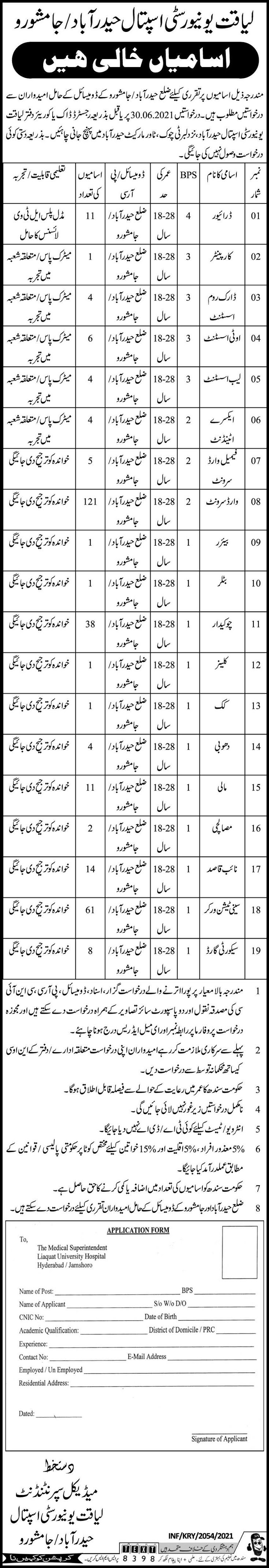 Liaquat University Hospital Jobs 2021 in Pakistan