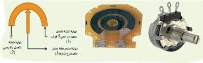 كيف تعمل المقاومة المتغير Potentiometer