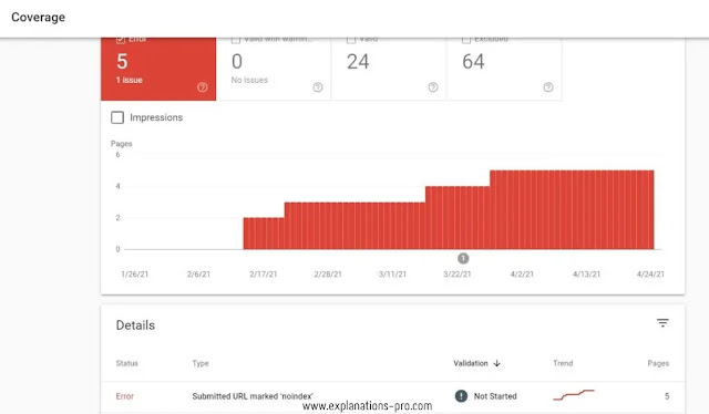 how long to build domain authority