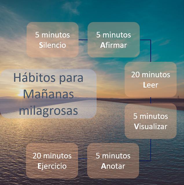 Hábitos para mañanas milagrosas de Hal Elrod
