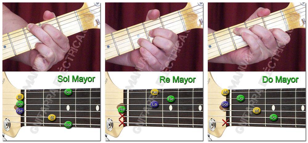 Acordes de Guitarra Fáciles para Aprendiz