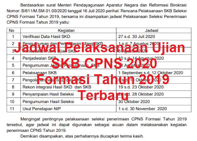 Jadwal Pelaksanaan Ujian SKB CPNS 2020 Formasi Tahun 2019 Terbaru