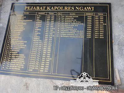Prasasti Papan Nama, Prasasti Name Board, Prasasti Hitam Granit