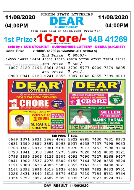Sikkim State Lottery Sambad 11-08-2020 Today Result 4 PM