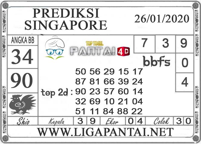 PREDIKSI TOGEL SINGAPORE PANTAI4D 26 JANUARI 2020