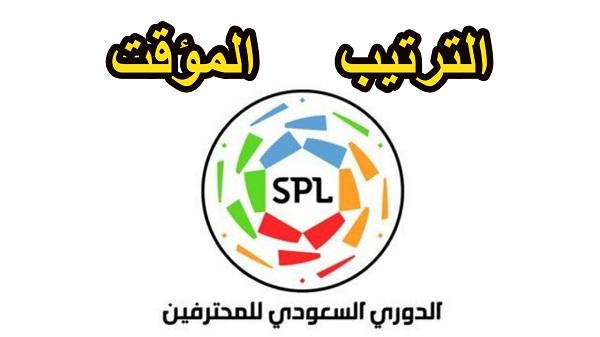 الترتيب العام لدوري محمد بن سلمان للمحترفين بعد تعثر الهلال
