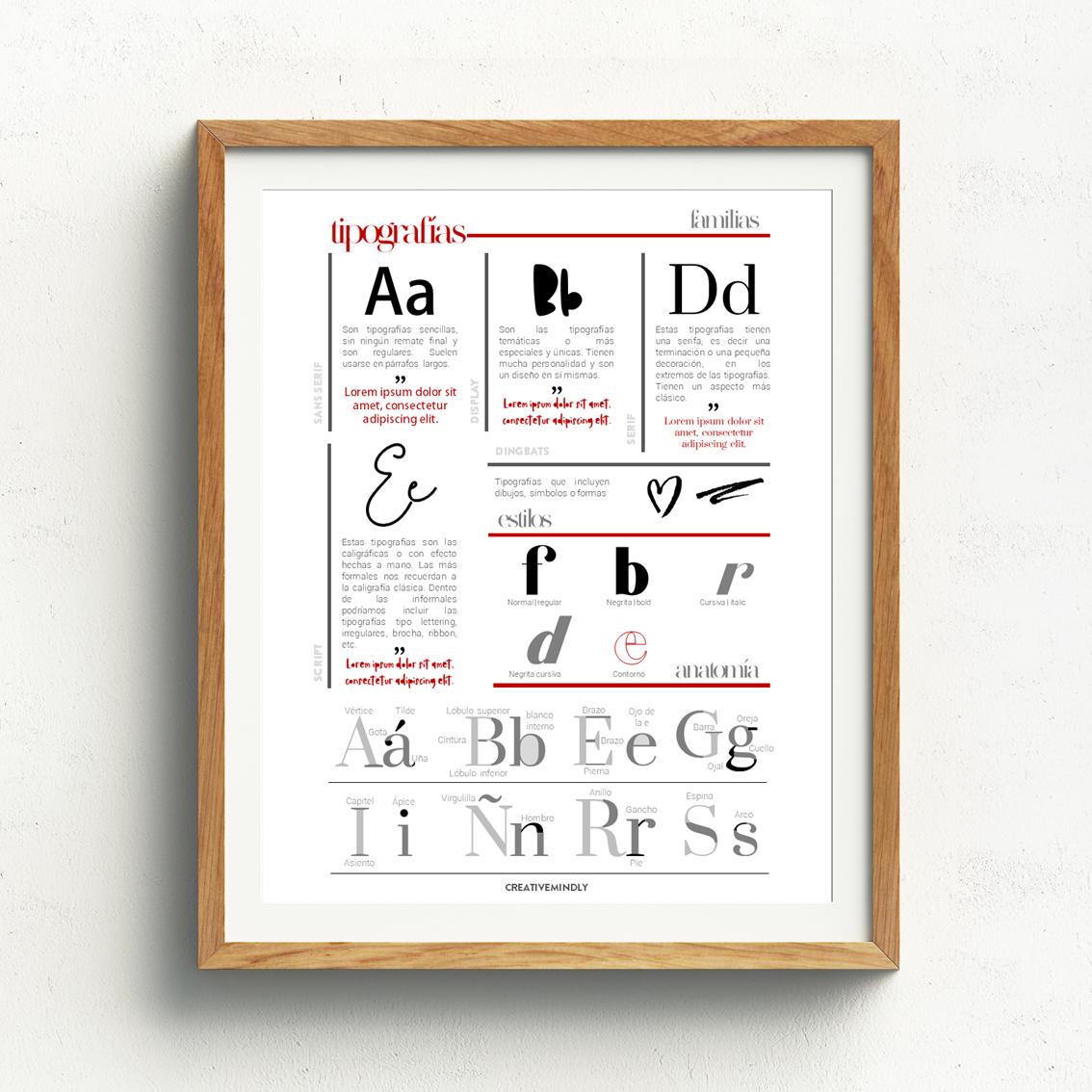 lamina tipografias