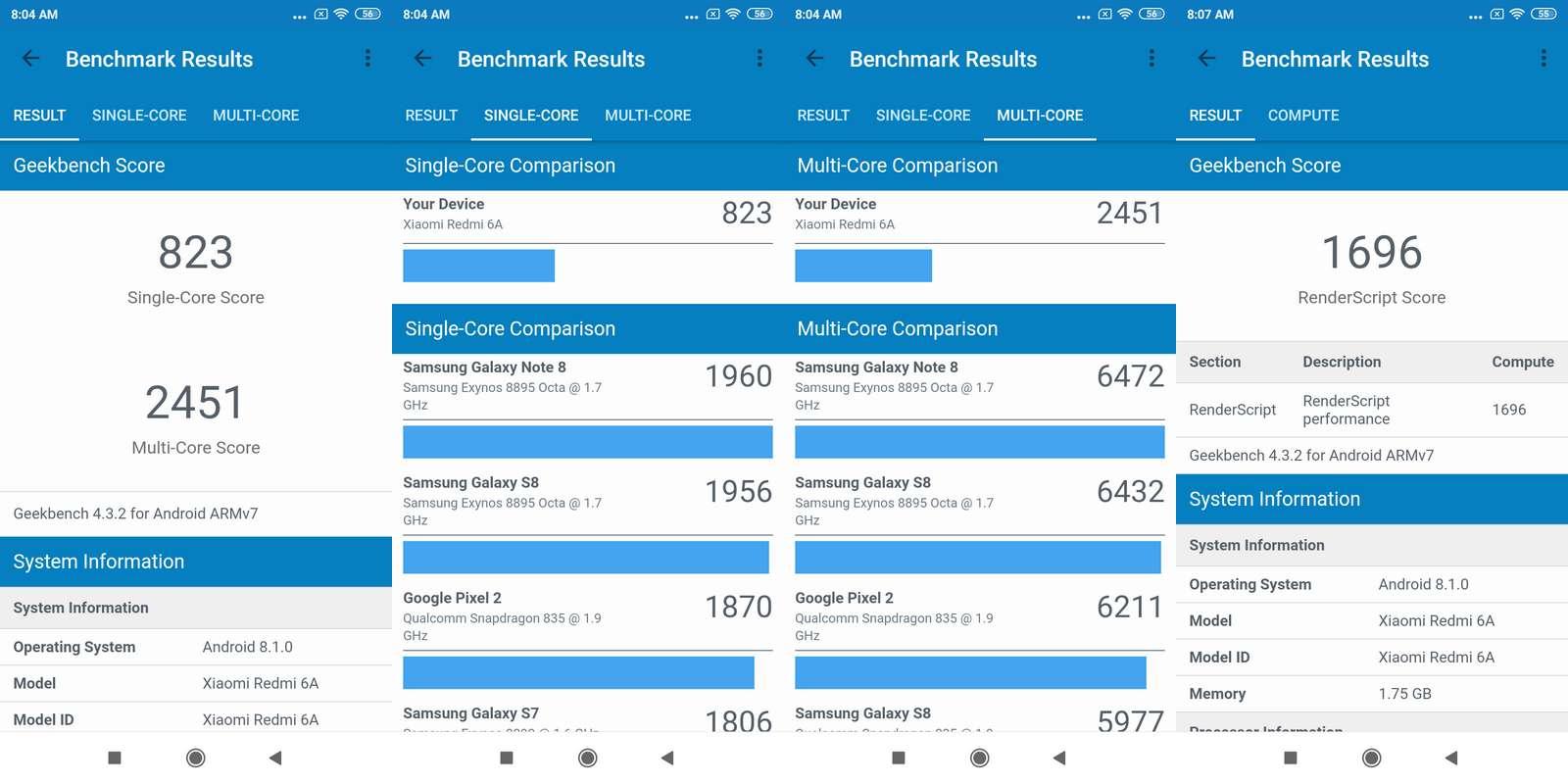 Benchmark Geekbench 4 MediaTek Helio A22