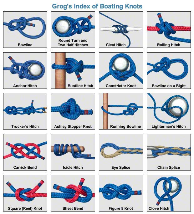 Boating Knots Stock Illustration - Download Image Now - iStock