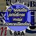 10 revistas jurídicas brasileiras mais conceituadas