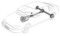Bir otomobilde transmisyonu gösteren çizim