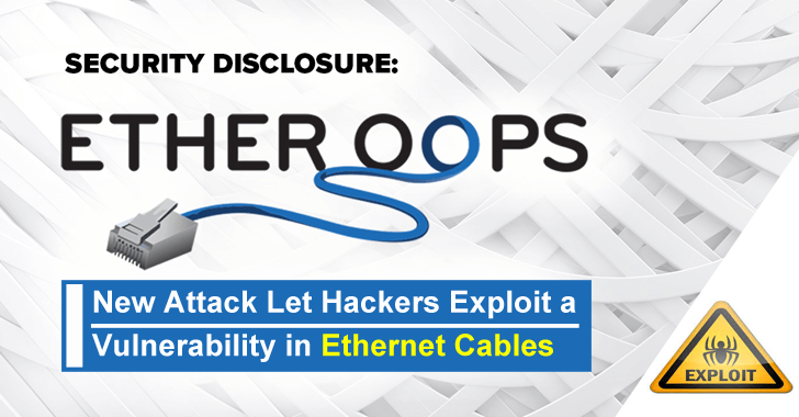 EtherOops – A New Attack Let Hackers Exploit a Bug in Ethernet Cables to Bypass Firewall and NATs