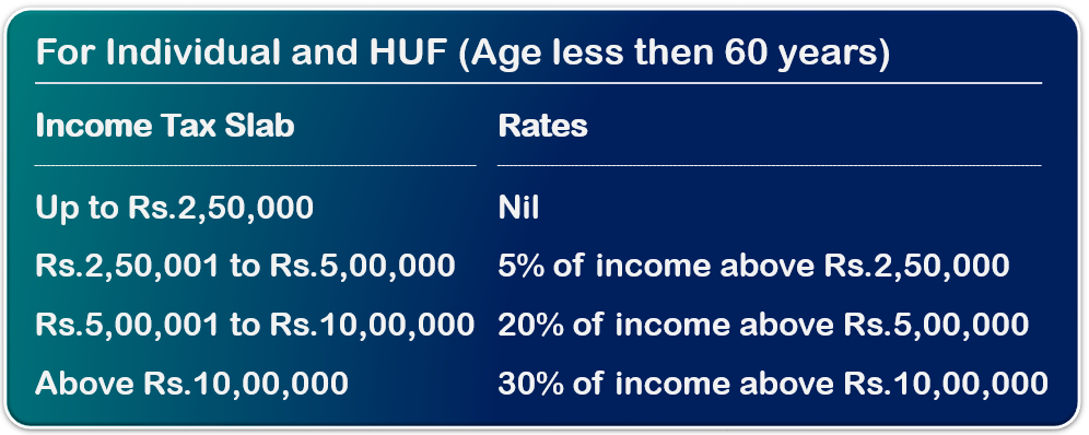 New income tax rate for less then 60 years