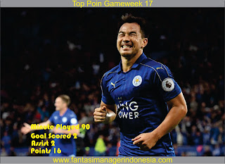 Top Poin FPL Gameweek 17 Fantasi Manager Indonesia