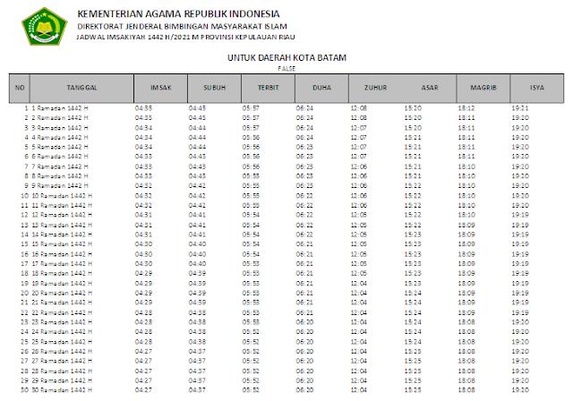 Jadwal Imsakiyah Ramadhan 1442 H Kota Batam, Provinsi Kepulauan Riau