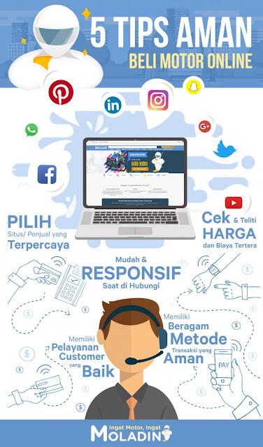 Cara Cerdas Membeli Motor Online di Moladin