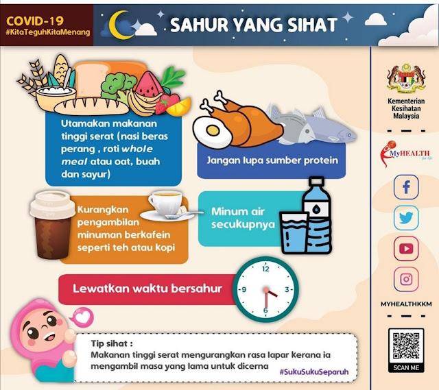 Jom Amalkan Tips Pemakanan Yang Sihat Waktu Sahur