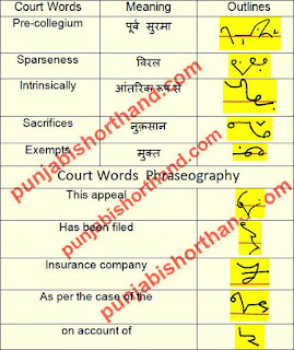 court-shorthand-outlines-05-july-2021